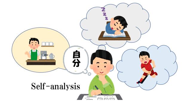 自己分析のイラスト