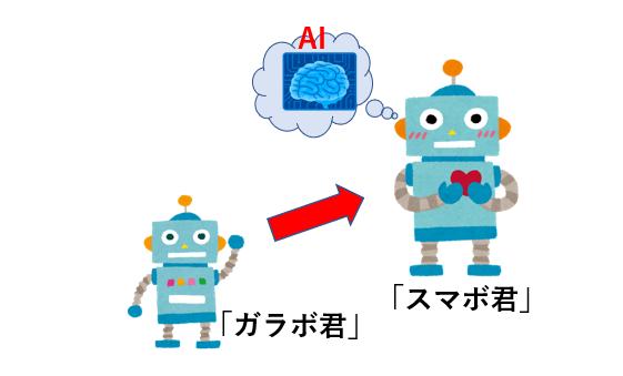 AIロボットのイラスト