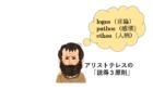 アリストテレスのイラスト